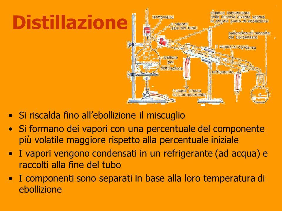 Distillazione Si riscalda fino allebollizione il miscuglio Si formano dei vapori con una percentuale del componente più volatile maggiore rispetto all