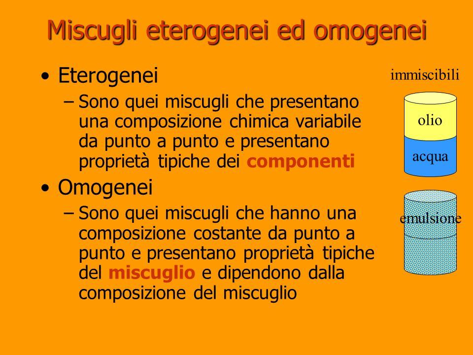 Miscugli eterogenei ed omogenei Eterogenei –Sono quei miscugli che presentano una composizione chimica variabile da punto a punto e presentano proprie