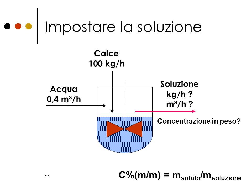 11 Impostare la soluzione Acqua 0,4 m 3 /h Calce 100 kg/h Soluzione kg/h ? m 3 /h ? Concentrazione in peso? C%(m/m) = m soluto /m soluzione