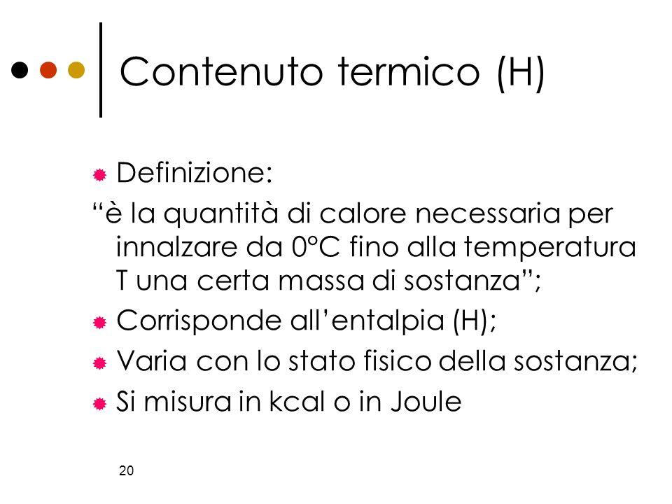 20 Contenuto termico (H) Definizione: è la quantità di calore necessaria per innalzare da 0°C fino alla temperatura T una certa massa di sostanza; Cor