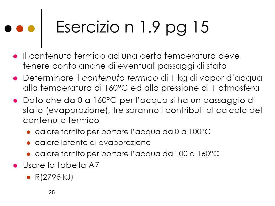 25 Esercizio n 1.9 pg 15 Il contenuto termico ad una certa temperatura deve tenere conto anche di eventuali passaggi di stato Determinare il contenuto