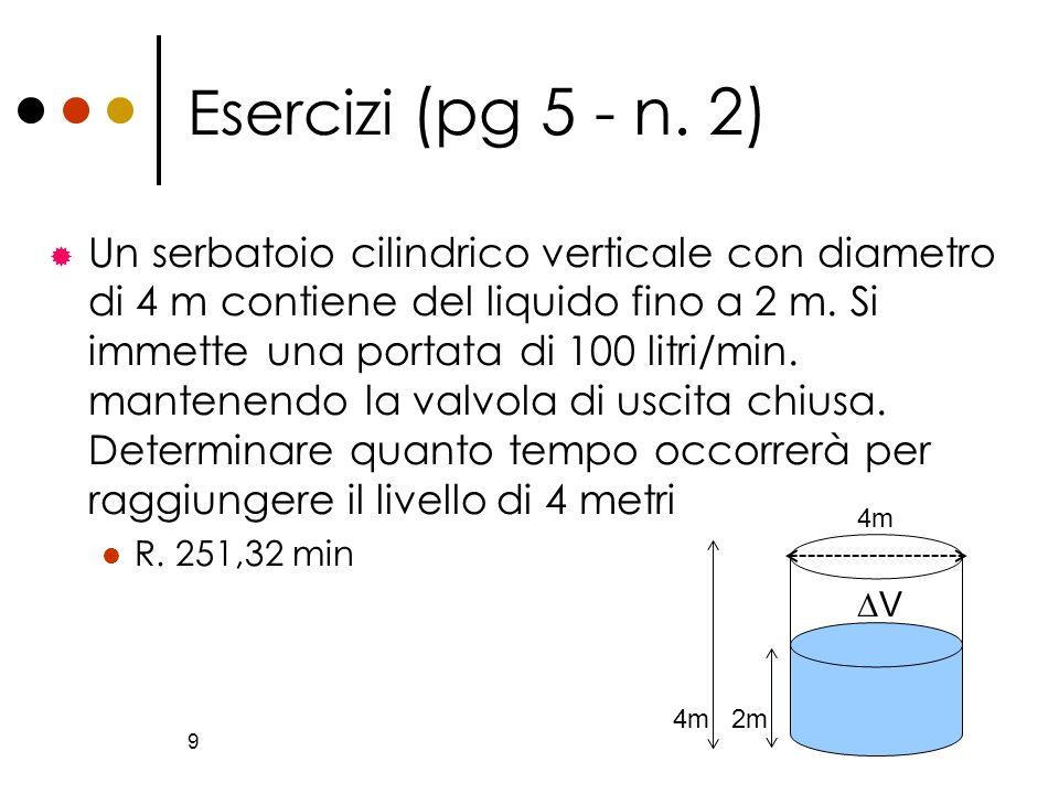 Esercizi (pg 5 - n. 2) Un serbatoio cilindrico verticale con diametro di 4 m contiene del liquido fino a 2 m. Si immette una portata di 100 litri/min.