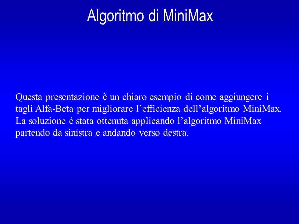 Algoritmo di MiniMax Questa presentazione è un chiaro esempio di come aggiungere i tagli Alfa-Beta per migliorare lefficienza dellalgoritmo MiniMax. L