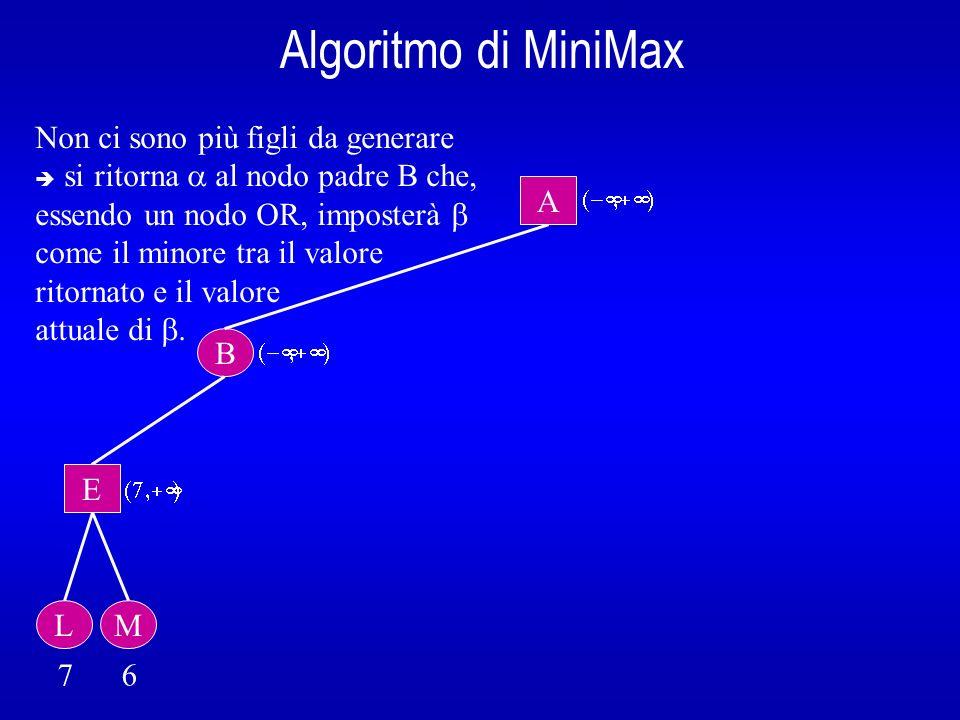 Algoritmo di MiniMax B A E L 7 6 Non ci sono più figli da generare si ritorna al nodo padre B che, essendo un nodo OR, imposterà come il minore tra il