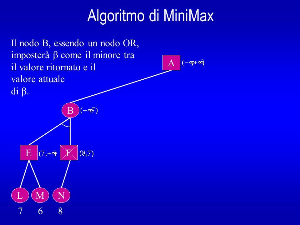 Algoritmo di MiniMax B A E L 7 6 8 Il nodo B, essendo un nodo OR, imposterà come il minore tra il valore ritornato e il valore attuale di. M F N