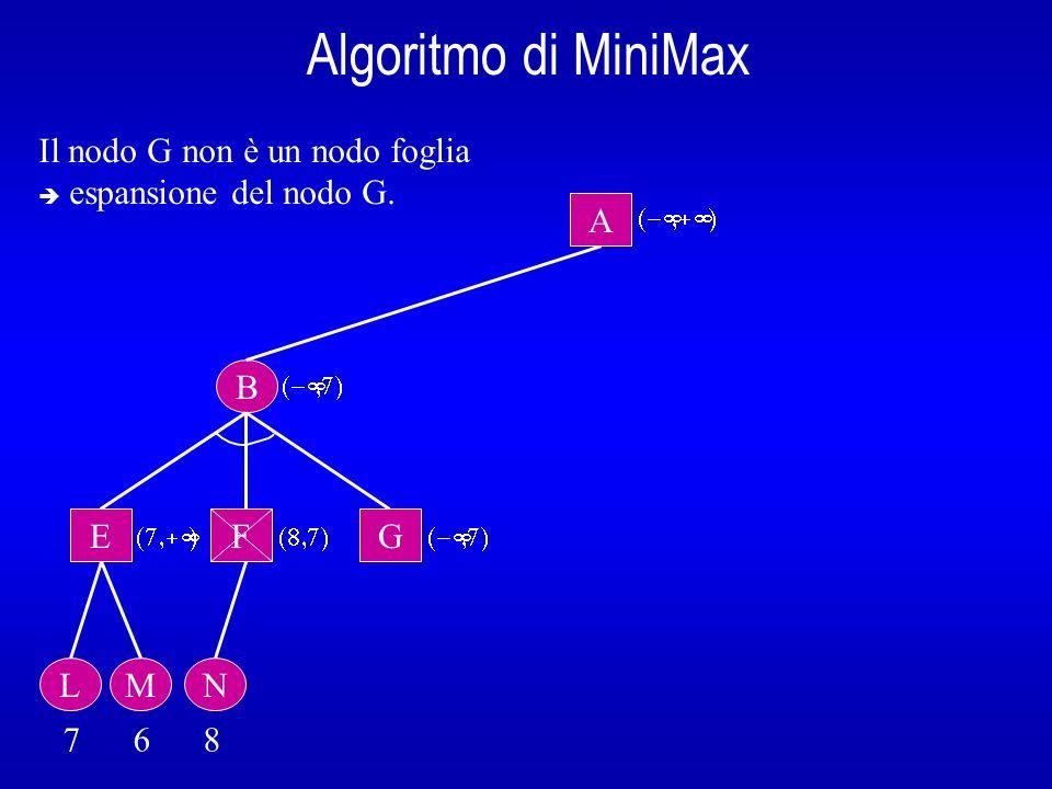 Algoritmo di MiniMax B A E L 7 6 8 Il nodo G non è un nodo foglia espansione del nodo G. M F N G