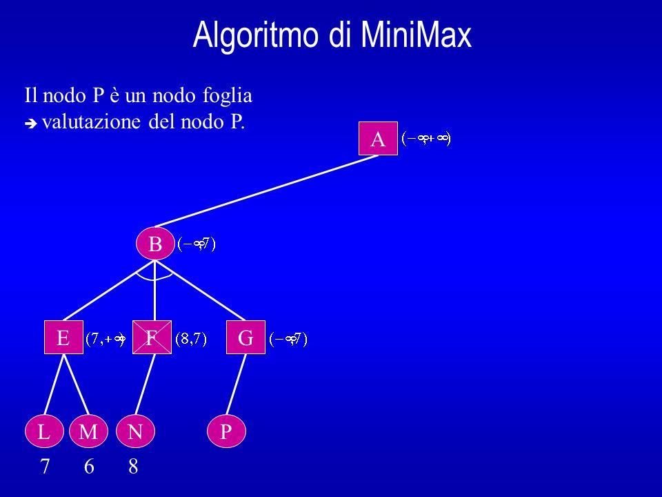Algoritmo di MiniMax B A E L 7 6 8 Il nodo P è un nodo foglia valutazione del nodo P. M F N G P