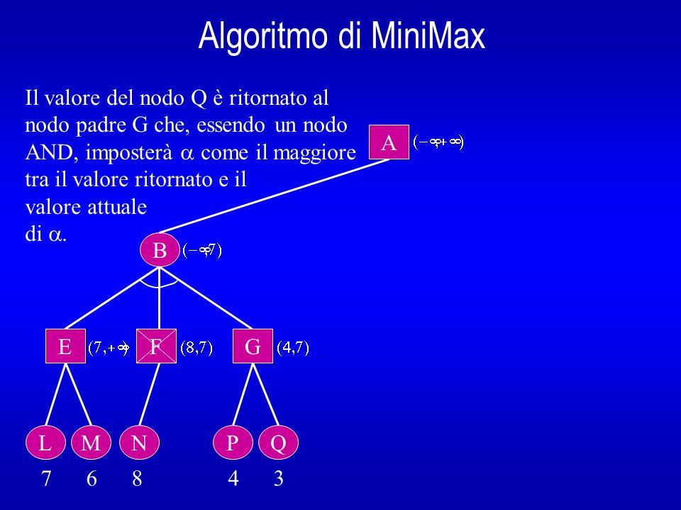 Algoritmo di MiniMax B A E L 7 6 8 4 3 Il valore del nodo Q è ritornato al nodo padre G che, essendo un nodo AND, imposterà come il maggiore tra il va