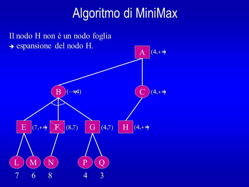 Algoritmo di MiniMax B A E L 7 6 8 4 3 Il nodo H non è un nodo foglia espansione del nodo H. M F N G PQ C H