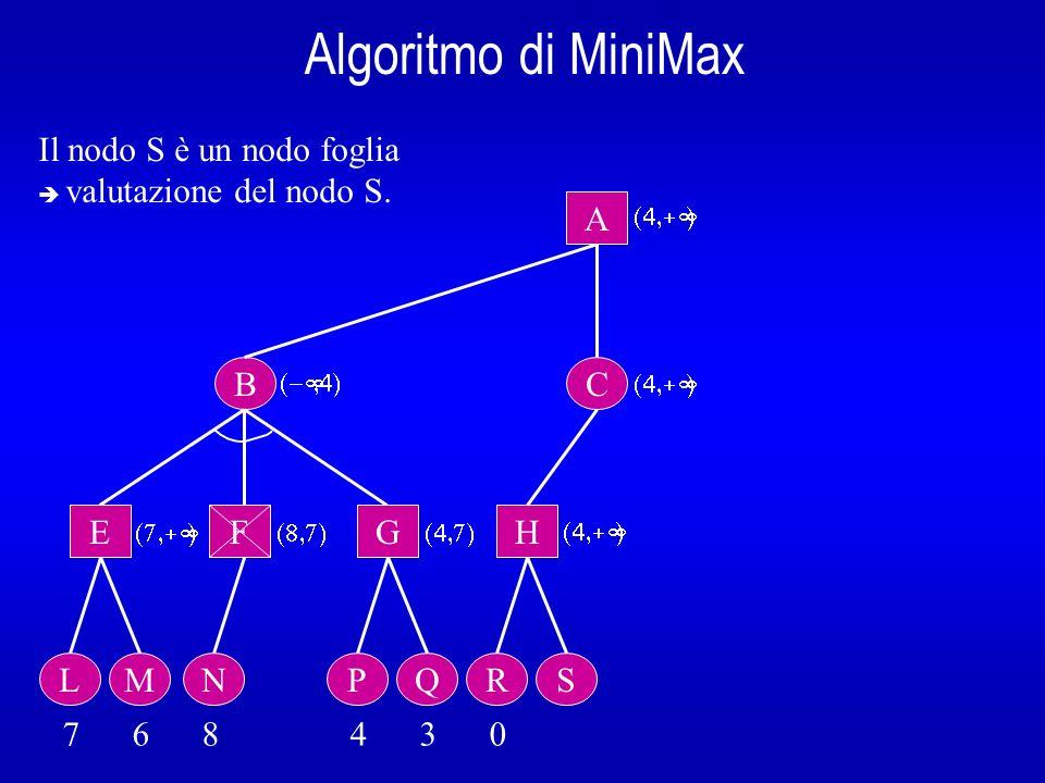Algoritmo di MiniMax B A E L 7 6 8 4 3 0 Il nodo S è un nodo foglia valutazione del nodo S. M F N G PQ C H RS