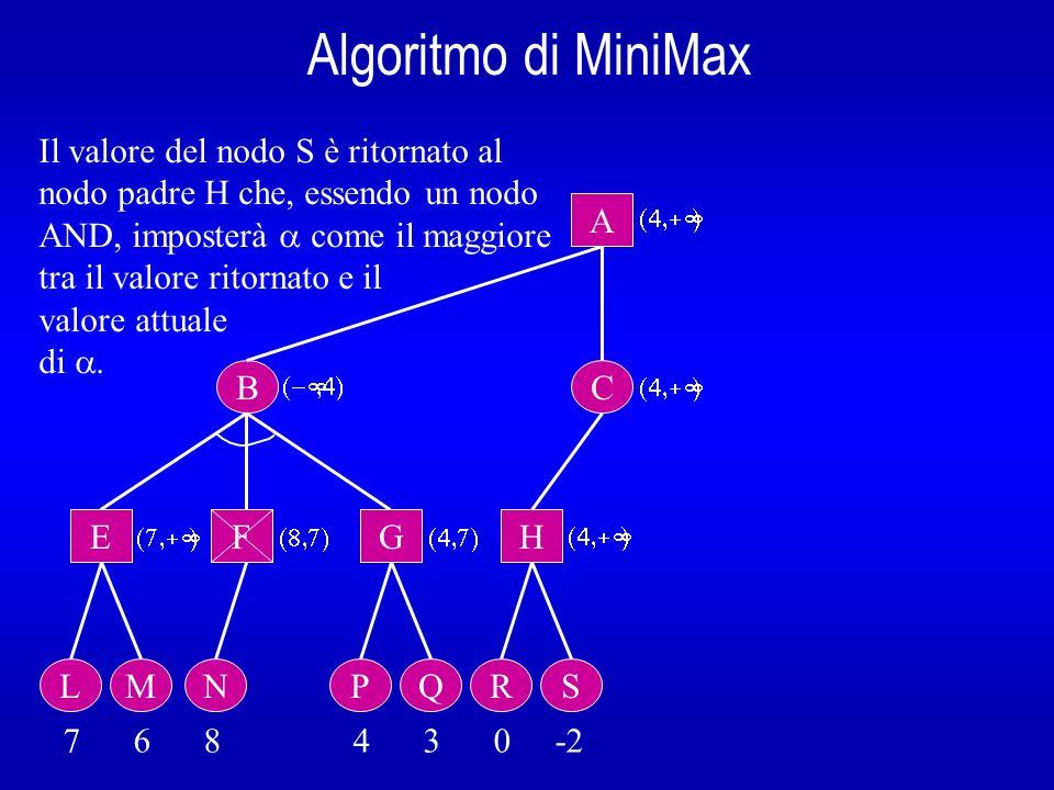 Algoritmo di MiniMax B A E L 7 6 8 4 3 0 -2 Il valore del nodo S è ritornato al nodo padre H che, essendo un nodo AND, imposterà come il maggiore tra