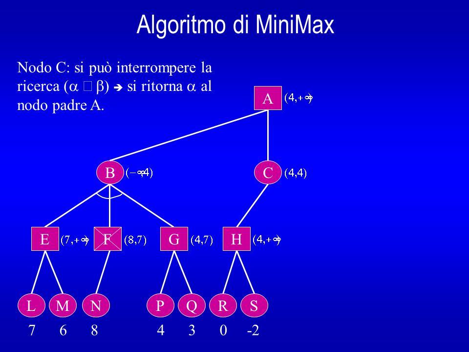 Algoritmo di MiniMax B A E L 7 6 8 4 3 0 -2 Nodo C: si può interrompere la ricerca ( ) si ritorna al nodo padre A. M F N G PQ C H RS
