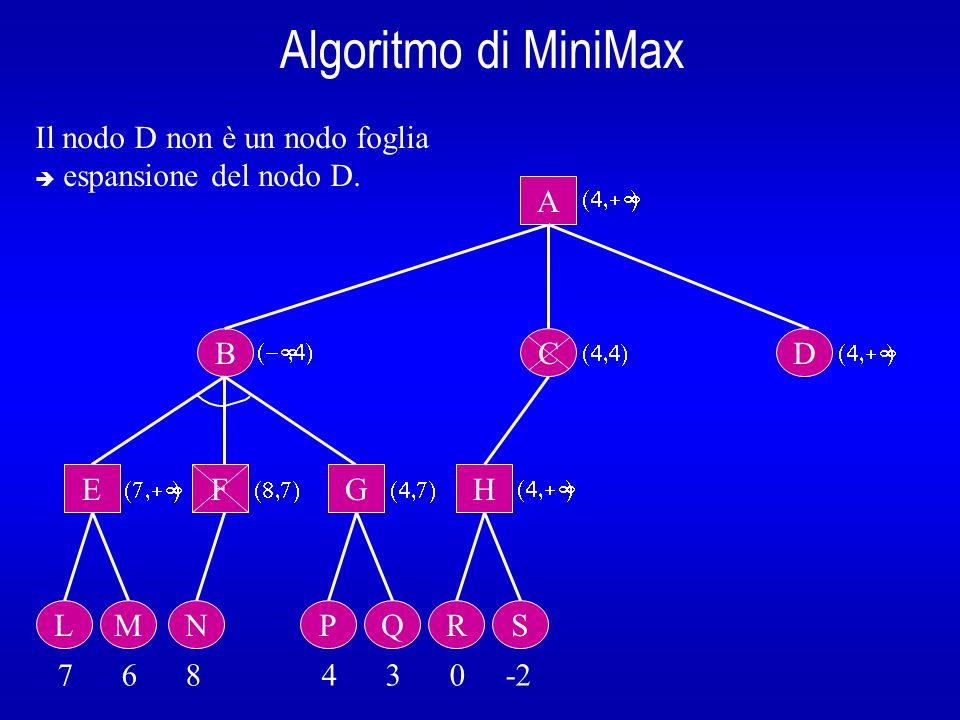 Algoritmo di MiniMax B A E L 7 6 8 4 3 0 -2 Il nodo D non è un nodo foglia espansione del nodo D. M F N G PQ C H RS D