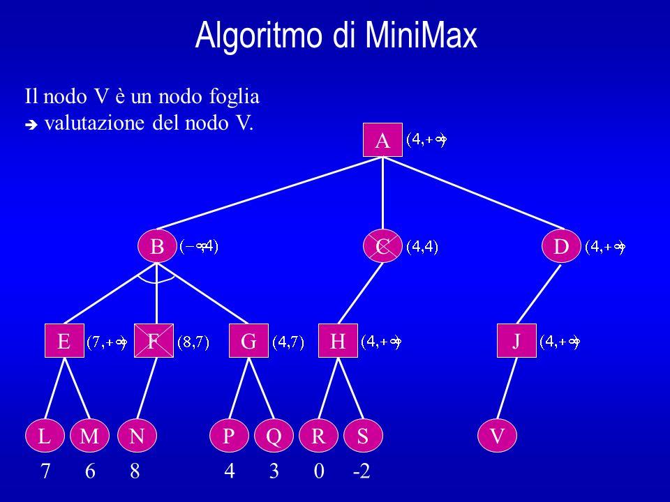 Algoritmo di MiniMax B A E L 7 6 8 4 3 0 -2 Il nodo V è un nodo foglia valutazione del nodo V. M F N G PQ C H RS D J V