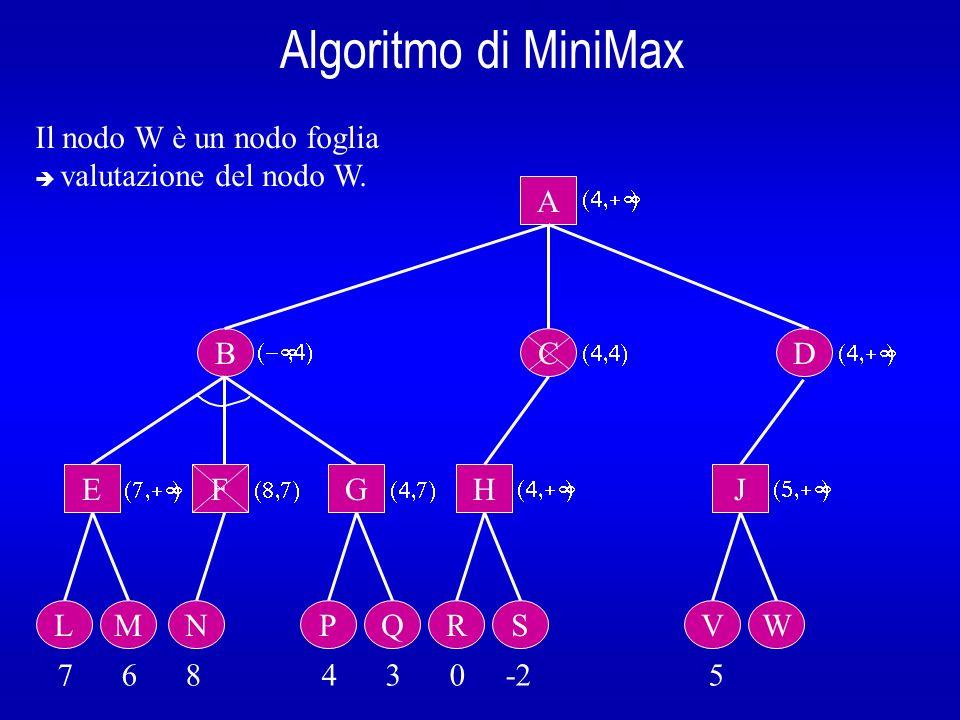 Algoritmo di MiniMax B A E L 7 6 8 4 3 0 -2 5 Il nodo W è un nodo foglia valutazione del nodo W. M F N G PQ C H RS D J VW