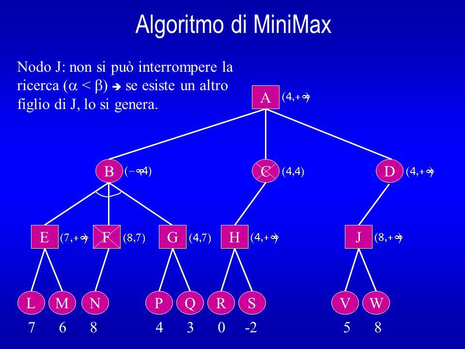 Algoritmo di MiniMax B A E L 7 6 8 4 3 0 -2 5 8 Nodo J: non si può interrompere la ricerca ( < ) se esiste un altro figlio di J, lo si genera. M F N G