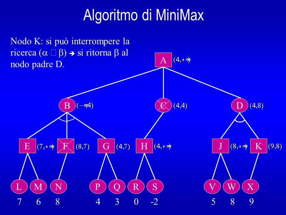 Algoritmo di MiniMax B A E L 7 6 8 4 3 0 -2 5 8 9 Nodo K: si può interrompere la ricerca ( ) si ritorna al nodo padre D. M F N G PQ C H RS D J VW K X
