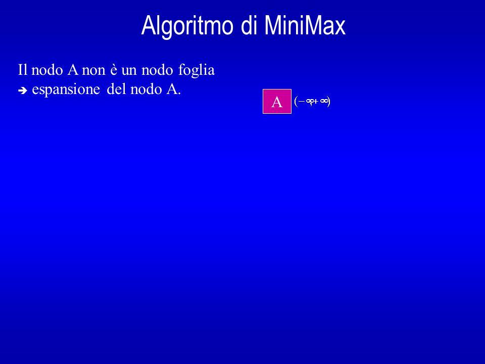Algoritmo di MiniMax A Il nodo A non è un nodo foglia espansione del nodo A.