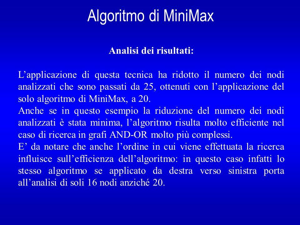 Algoritmo di MiniMax Analisi dei risultati: Lapplicazione di questa tecnica ha ridotto il numero dei nodi analizzati che sono passati da 25, ottenuti