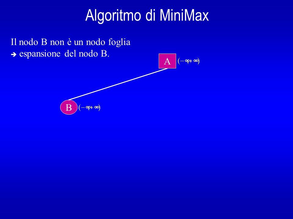 Algoritmo di MiniMax B Il nodo B non è un nodo foglia espansione del nodo B. A