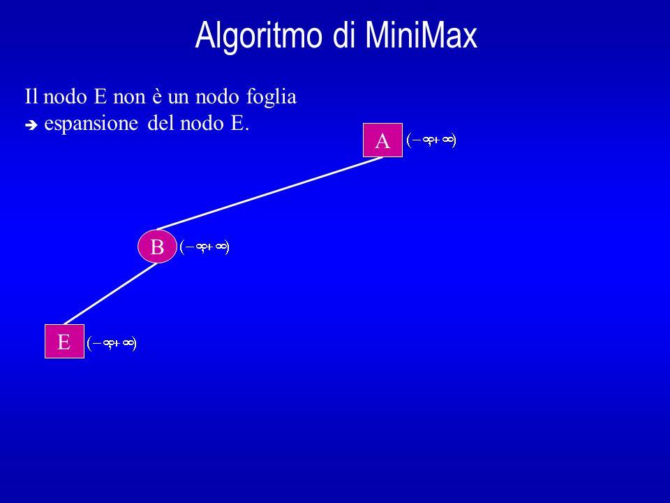 Algoritmo di MiniMax B Il nodo E non è un nodo foglia espansione del nodo E. A E