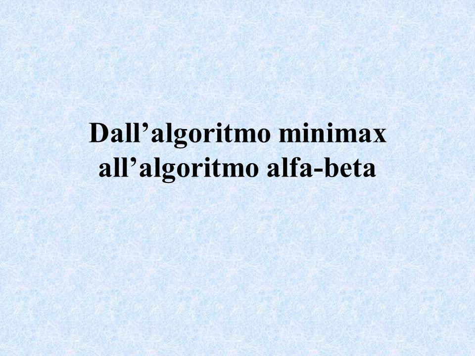 Dallalgoritmo minimax allalgoritmo alfa-beta
