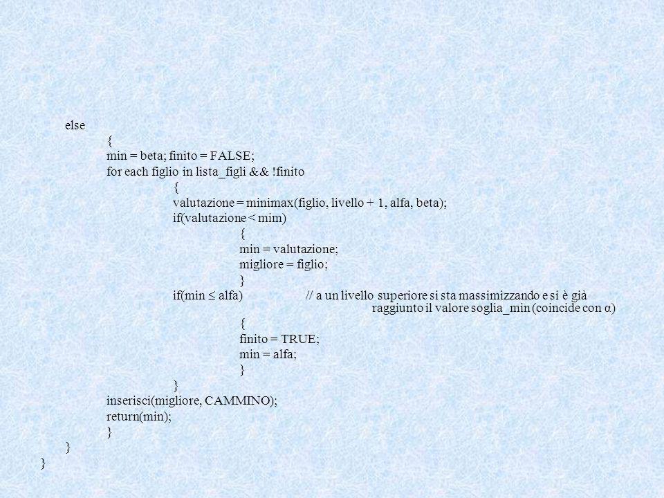 else { min = beta; finito = FALSE; for each figlio in lista_figli && !finito { valutazione = minimax(figlio, livello + 1, alfa, beta); if(valutazione < mim) { min = valutazione; migliore = figlio; } if(min alfa)// a un livello superiore si sta massimizzando e si è già raggiunto il valore soglia_min (coincide con α) { finito = TRUE; min = alfa; } inserisci(migliore, CAMMINO); return(min); }