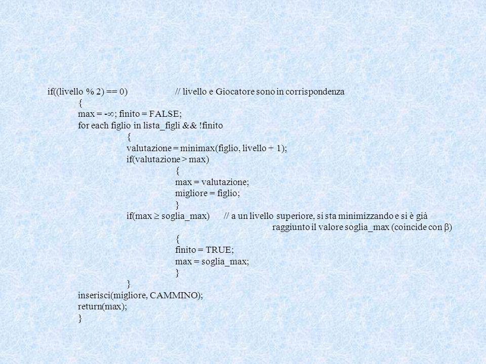 if((livello % 2) == 0)// livello e Giocatore sono in corrispondenza { max = - ; finito = FALSE; for each figlio in lista_figli && !finito { valutazione = minimax(figlio, livello + 1); if(valutazione > max) { max = valutazione; migliore = figlio; } if(max soglia_max)// a un livello superiore, si sta minimizzando e si è già raggiunto il valore soglia_max (coincide con ) { finito = TRUE; max = soglia_max; } inserisci(migliore, CAMMINO); return(max); }
