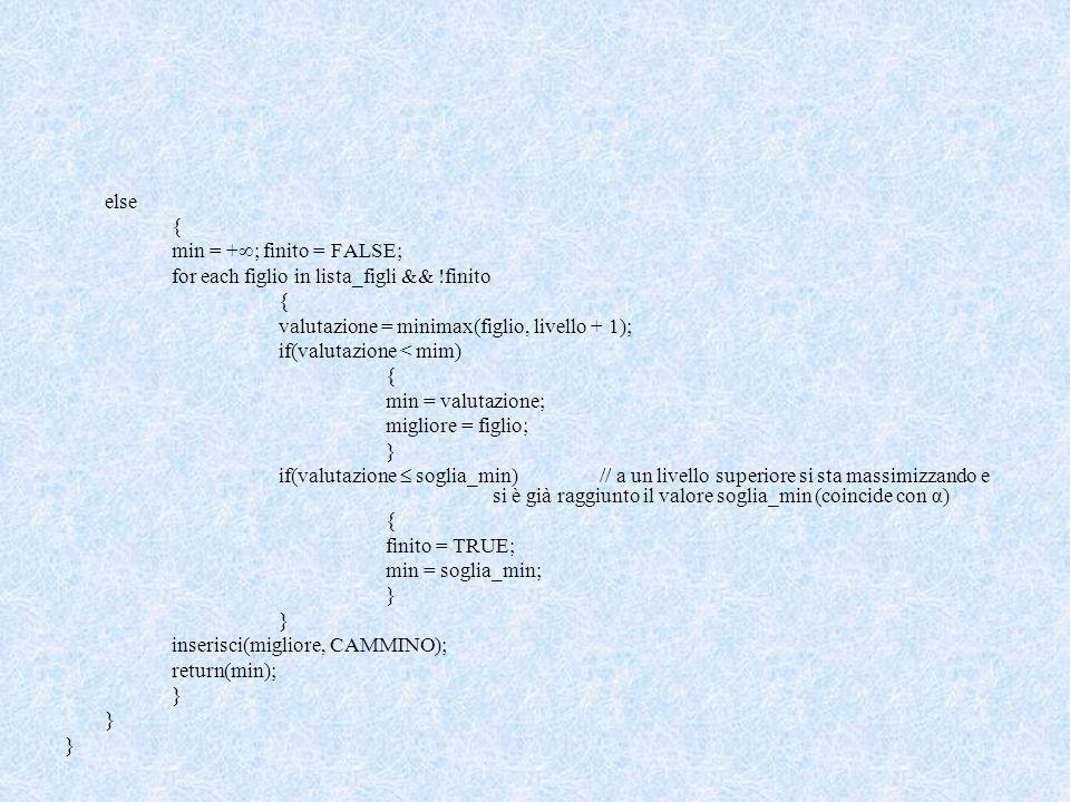 else { min = + ; finito = FALSE; for each figlio in lista_figli && !finito { valutazione = minimax(figlio, livello + 1); if(valutazione < mim) { min = valutazione; migliore = figlio; } if(valutazione soglia_min)// a un livello superiore si sta massimizzando e si è già raggiunto il valore soglia_min (coincide con α) { finito = TRUE; min = soglia_min; } inserisci(migliore, CAMMINO); return(min); }