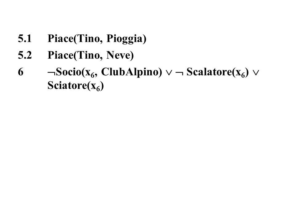 5.1Piace(Tino, Pioggia) 5.2Piace(Tino, Neve) 6 Socio(x 6, ClubAlpino) Scalatore(x 6 ) Sciatore(x 6 )