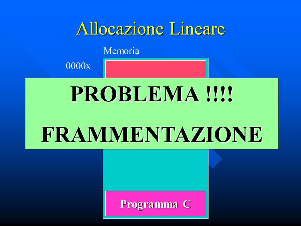 Allocazione Lineare Programma A Programma C Memoria 0000x Programma D PROBLEMA !!!! FRAMMENTAZIONE