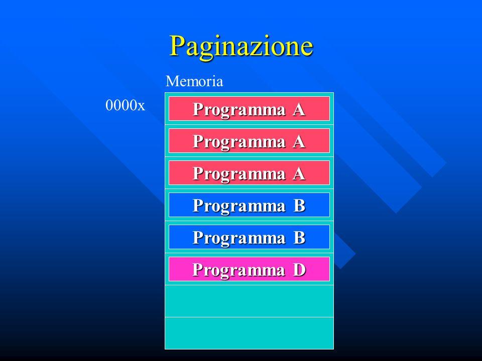 Paginazione Programma D Memoria 0000x Programma A Programma B