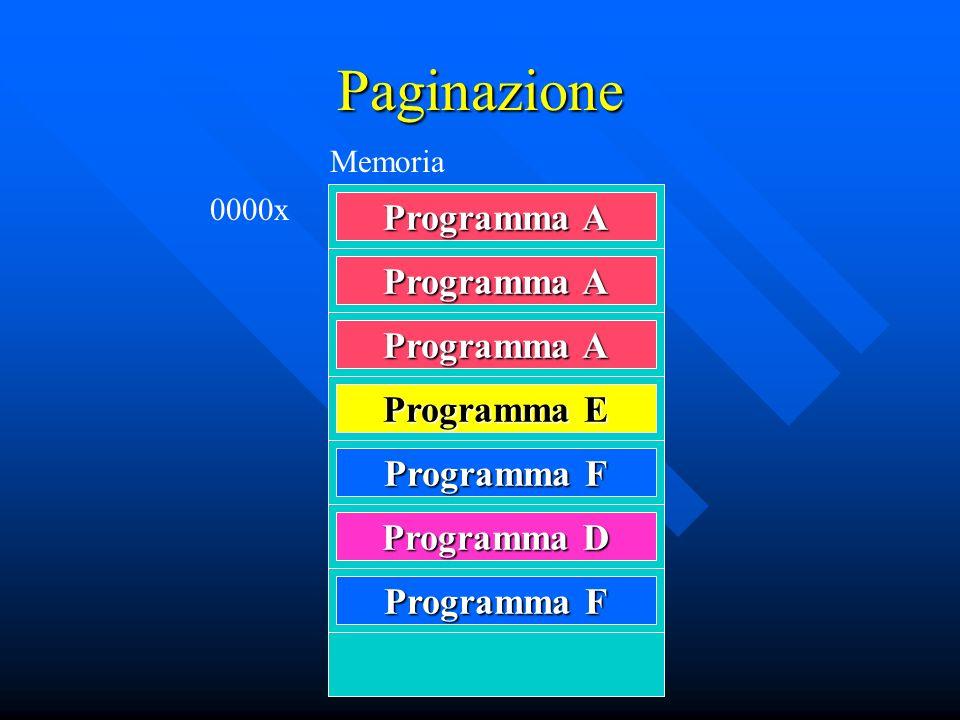 Paginazione Programma D Memoria 0000x Programma E Programma A Programma F