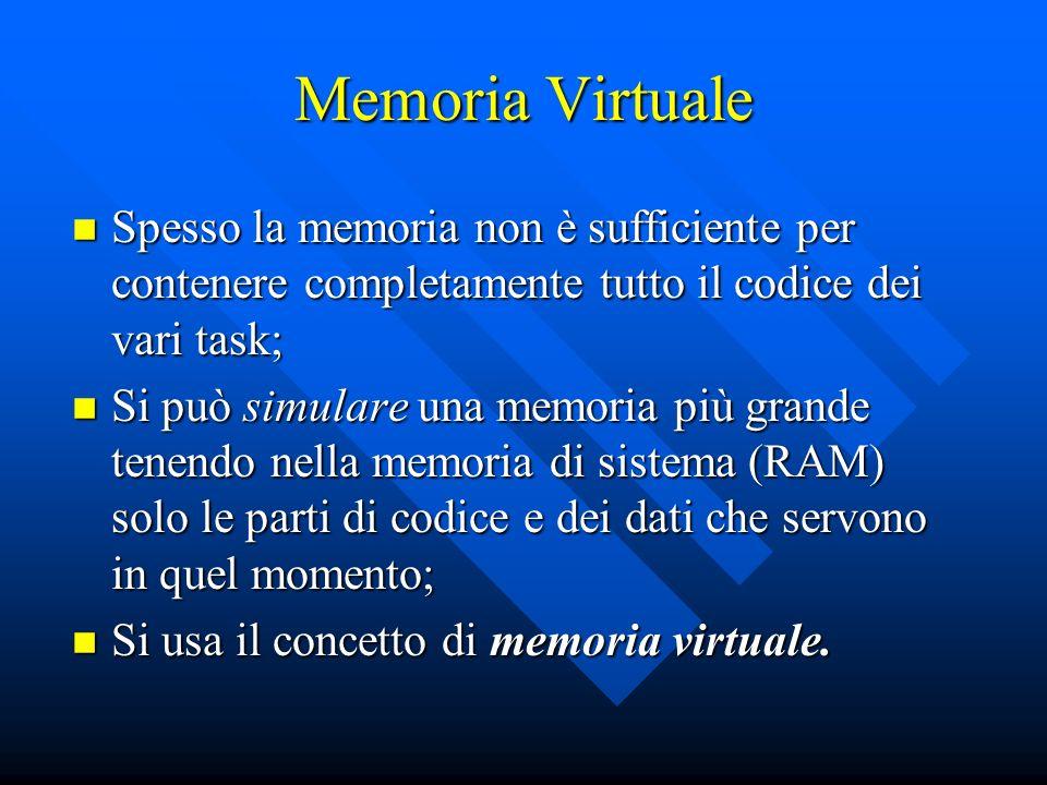 Memoria Virtuale Spesso la memoria non è sufficiente per contenere completamente tutto il codice dei vari task; Spesso la memoria non è sufficiente pe