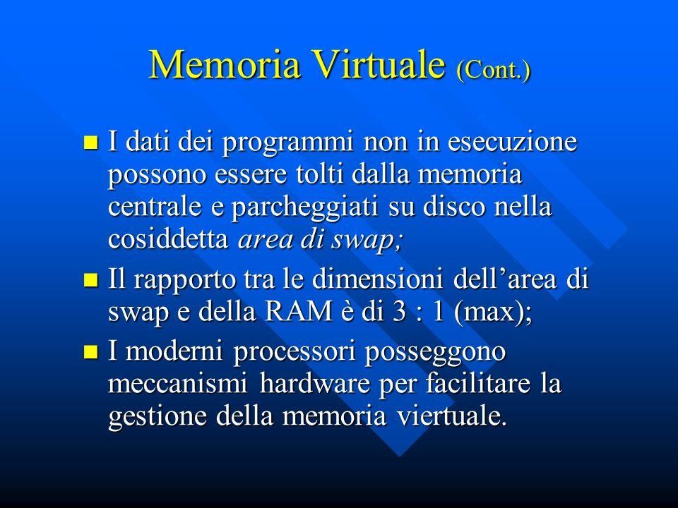 Memoria Virtuale (Cont.) I dati dei programmi non in esecuzione possono essere tolti dalla memoria centrale e parcheggiati su disco nella cosiddetta a