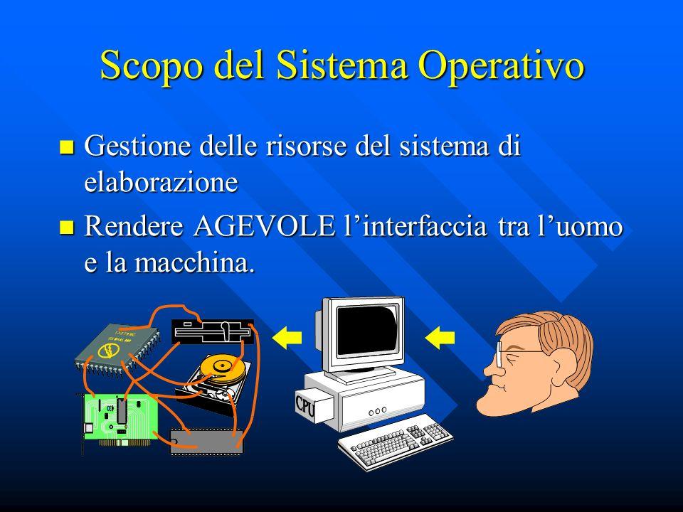 Scopo del Sistema Operativo Gestione delle risorse del sistema di elaborazione Gestione delle risorse del sistema di elaborazione Rendere AGEVOLE lint