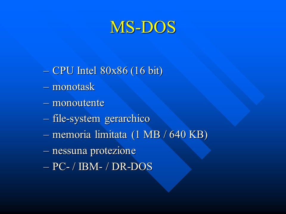 MS-DOS –CPU Intel 80x86 (16 bit) –monotask –monoutente –file-system gerarchico –memoria limitata (1 MB / 640 KB) –nessuna protezione –PC- / IBM- / DR-