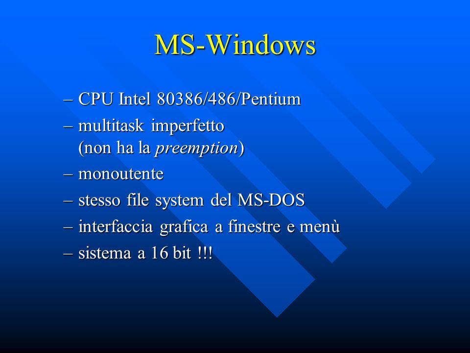 MS-Windows –CPU Intel 80386/486/Pentium –multitask imperfetto (non ha la preemption) –monoutente –stesso file system del MS-DOS –interfaccia grafica a