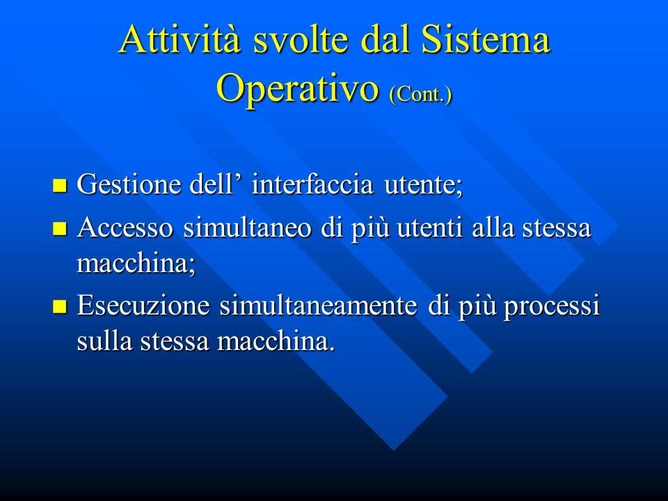 Attività svolte dal Sistema Operativo (Cont.) Gestione dell interfaccia utente; Gestione dell interfaccia utente; Accesso simultaneo di più utenti all