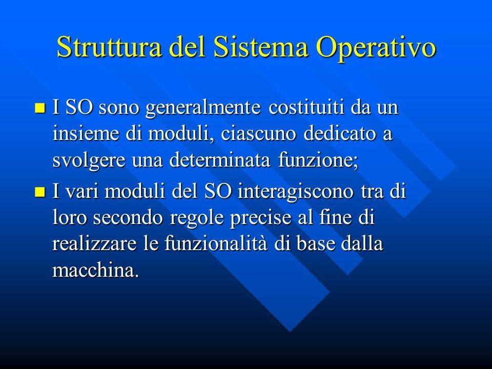 Struttura del Sistema Operativo I SO sono generalmente costituiti da un insieme di moduli, ciascuno dedicato a svolgere una determinata funzione; I SO