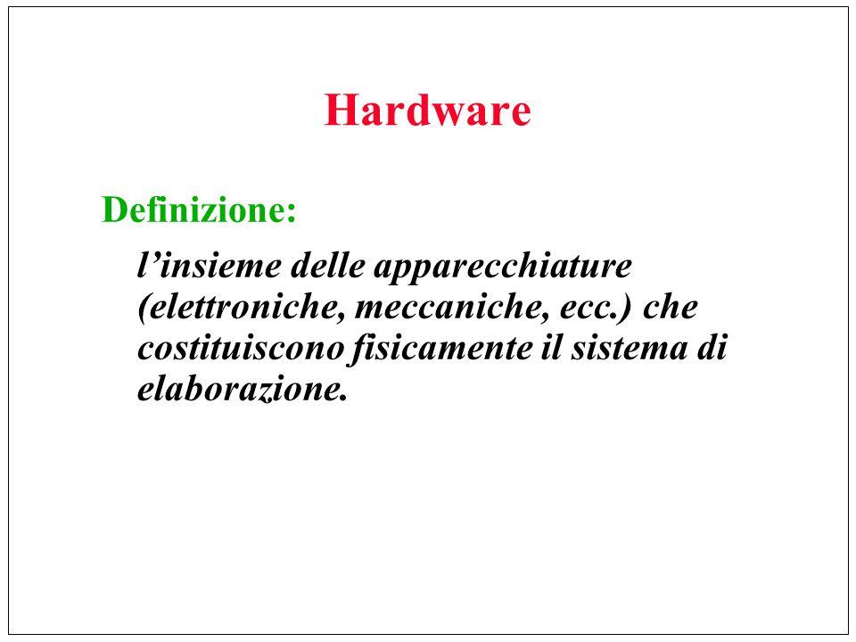 Hardware Definizione: linsieme delle apparecchiature (elettroniche, meccaniche, ecc.) che costituiscono fisicamente il sistema di elaborazione.