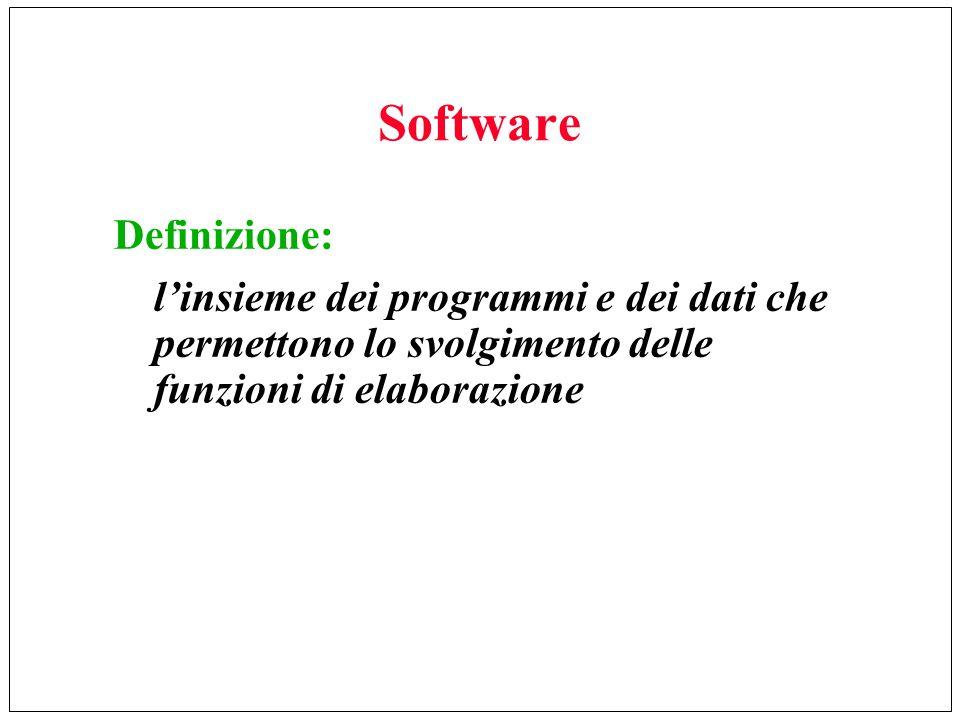 Software Definizione: linsieme dei programmi e dei dati che permettono lo svolgimento delle funzioni di elaborazione