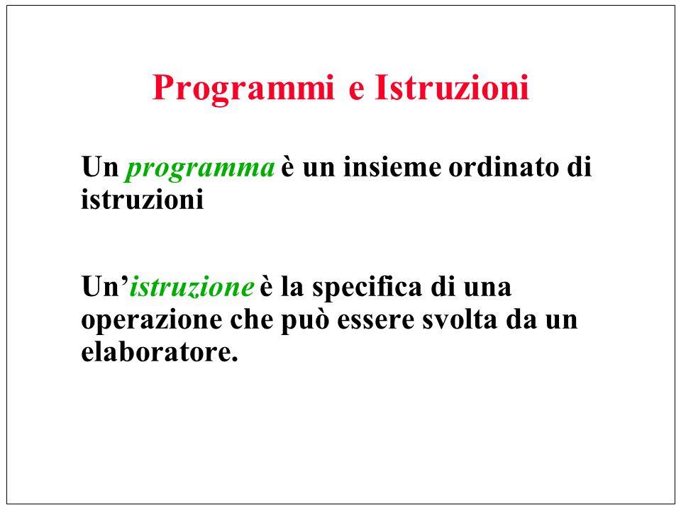 Programmi e Istruzioni Un programma è un insieme ordinato di istruzioni Unistruzione è la specifica di una operazione che può essere svolta da un elab