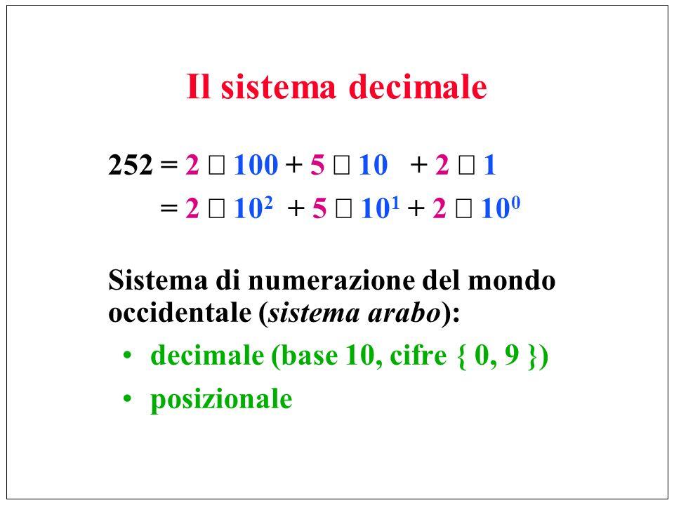 Il sistema decimale 252 = 2 100 + 5 10 + 2 1 = 2 10 2 + 5 10 1 + 2 10 0 Sistema di numerazione del mondo occidentale (sistema arabo): decimale (base 1
