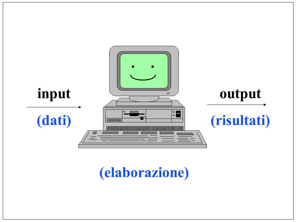 La memoria centrale Sistema Operativo Programmi Memoria Video Programma davvio (boot program) RAM RAM Video ROM