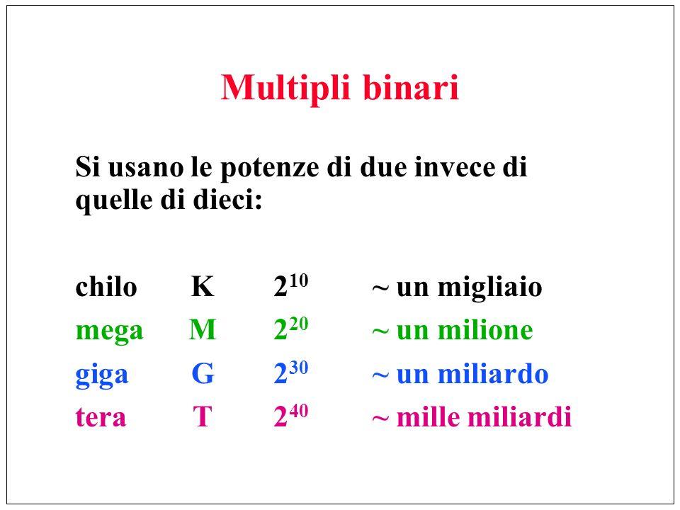 Multipli binari Si usano le potenze di due invece di quelle di dieci: chiloK2 10 ~ un migliaio megaM2 20 ~ un milione gigaG2 30 ~ un miliardo teraT2 4
