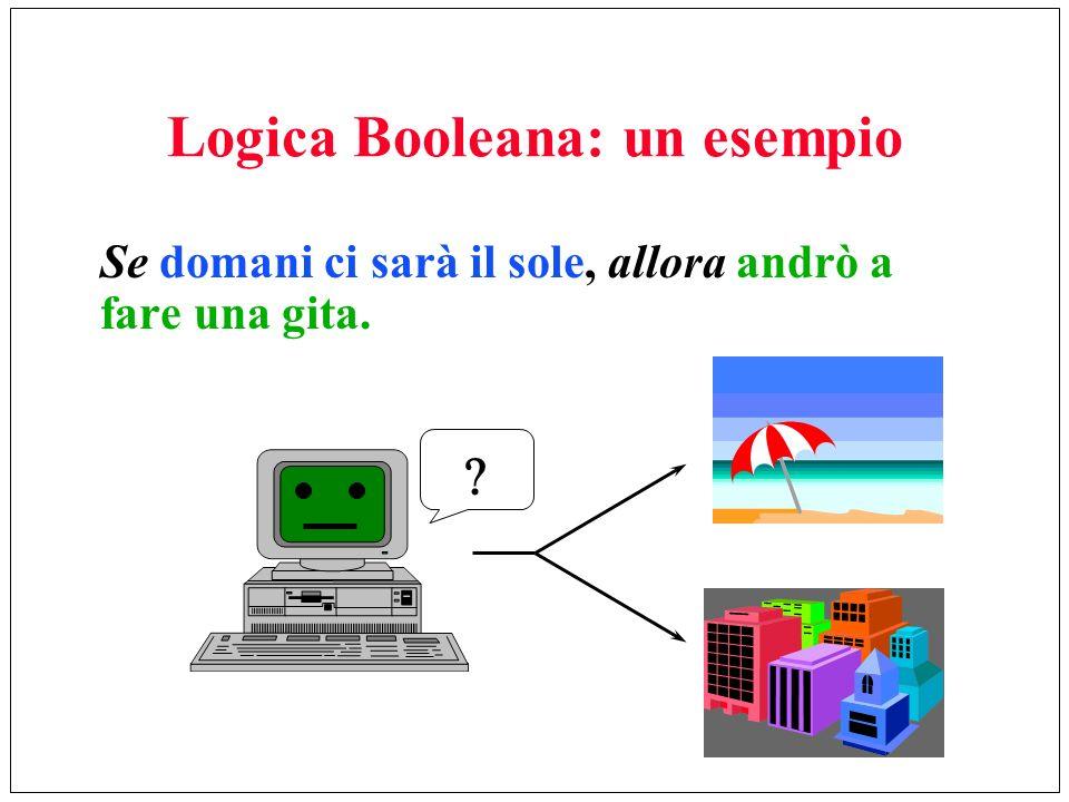 Logica Booleana: un esempio Se domani ci sarà il sole, allora andrò a fare una gita.