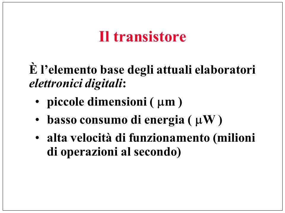 Il transistore È lelemento base degli attuali elaboratori elettronici digitali: piccole dimensioni ( m ) basso consumo di energia ( W ) alta velocità