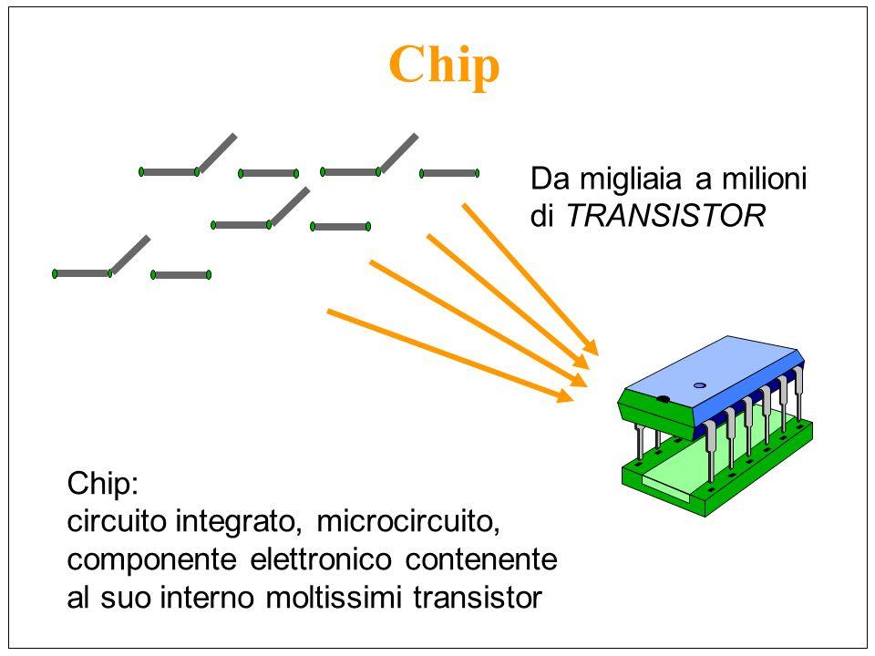 Chip Chip: circuito integrato, microcircuito, componente elettronico contenente al suo interno moltissimi transistor Da migliaia a milioni di TRANSIST