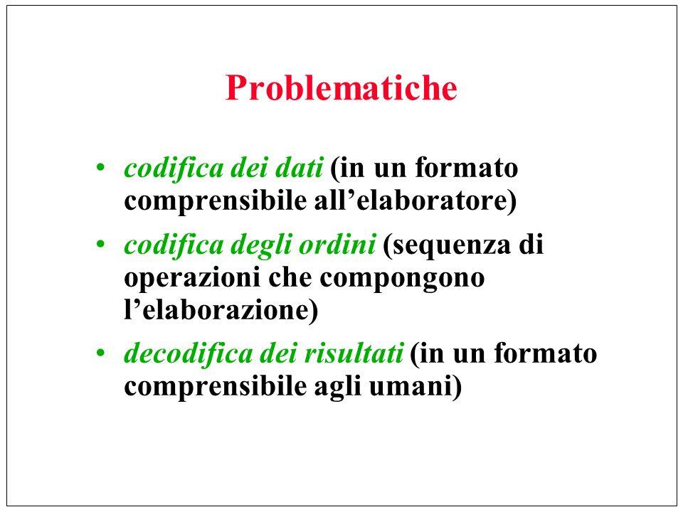 Problematiche codifica dei dati (in un formato comprensibile allelaboratore) codifica degli ordini (sequenza di operazioni che compongono lelaborazion
